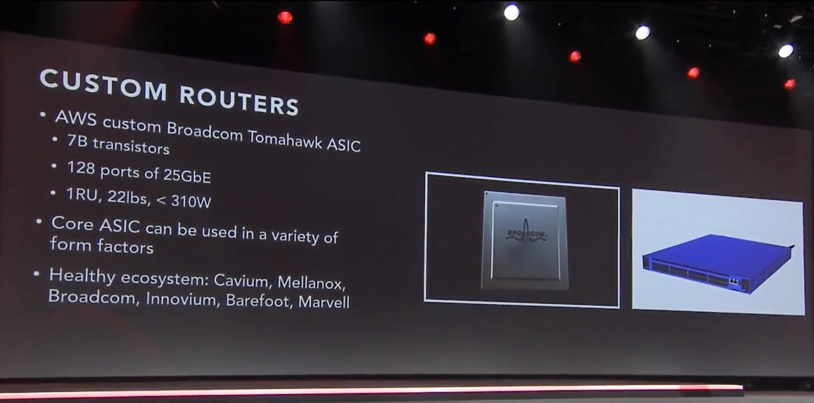 slide 14-AWS Custom Router ASIC.jpg