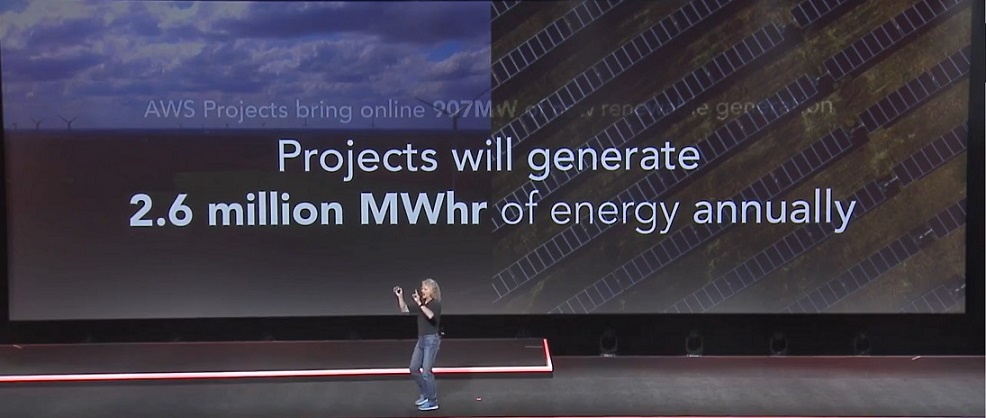 slide 24-AWS Green Energy Annually.jpg