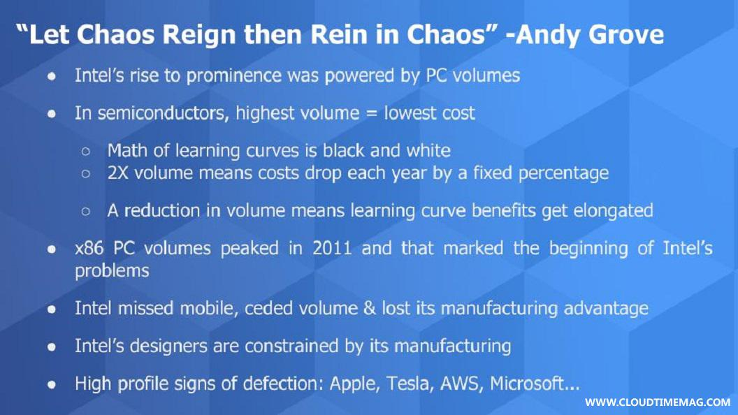 1-Breaking-Analysis_-Pat-Gelsinger-Must-Channel-Andy-Grove-and-Recreate-Intel-.jpg